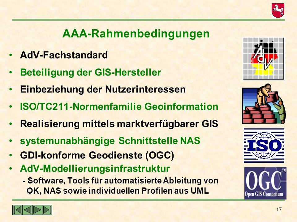 AAA-Rahmenbedingungen