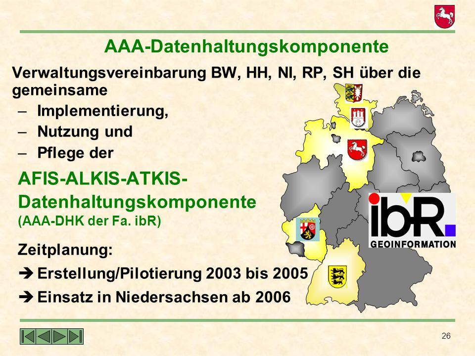 AAA-Datenhaltungskomponente