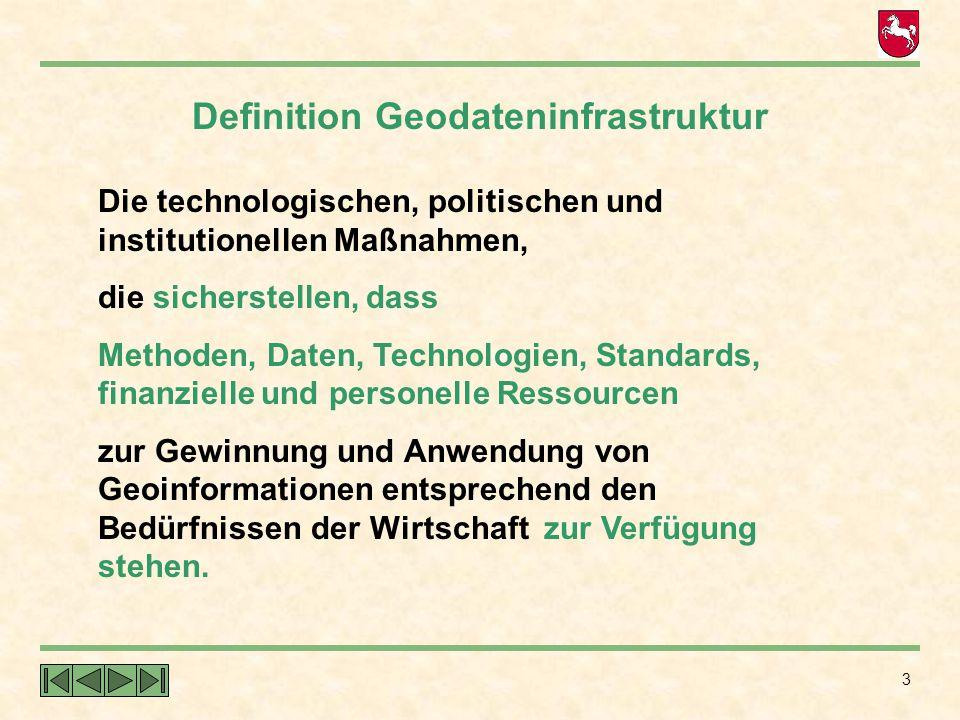 Definition Geodateninfrastruktur