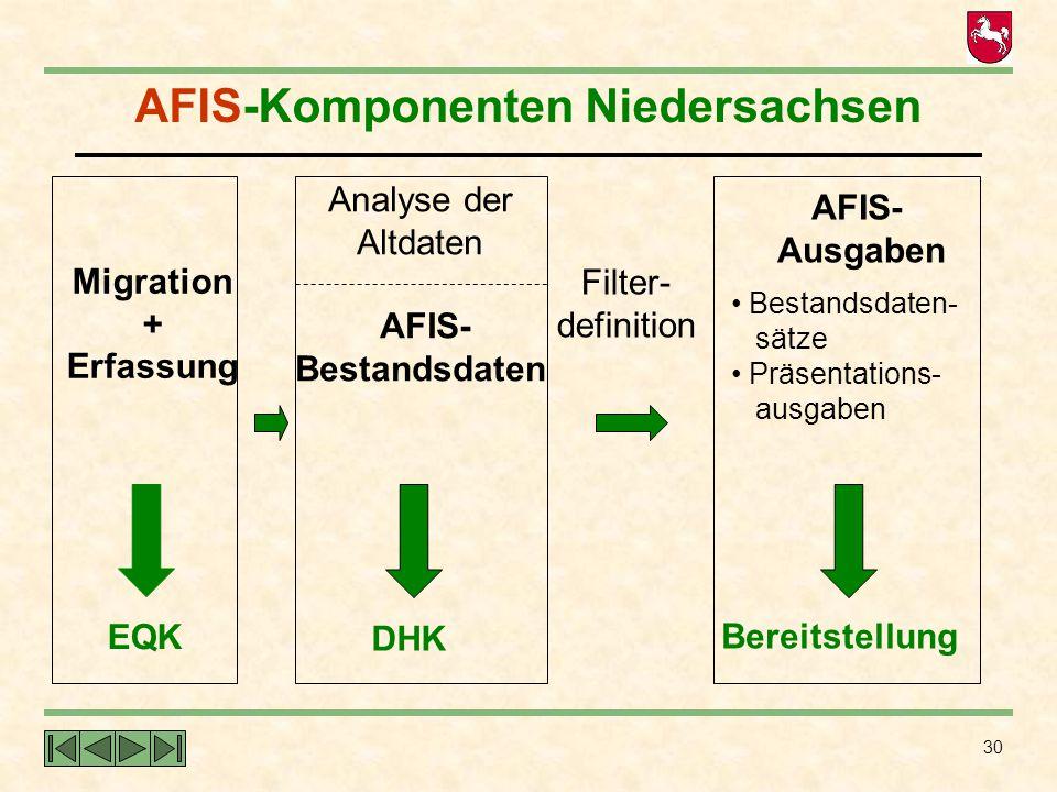 AFIS-Komponenten Niedersachsen
