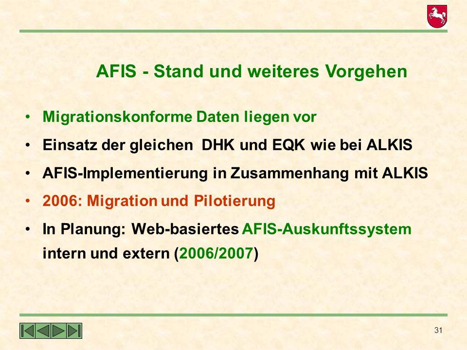 AFIS - Stand und weiteres Vorgehen