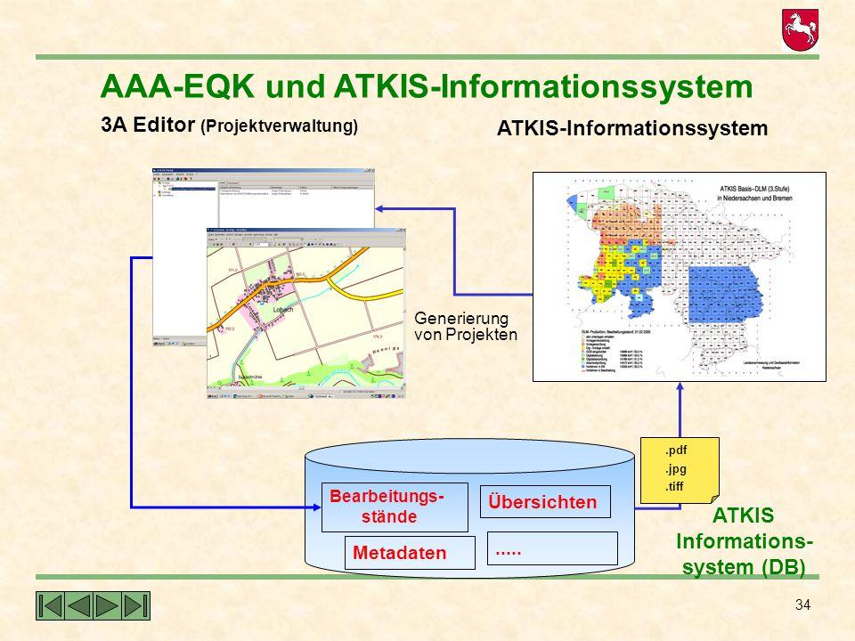 AAA-EQK und ATKIS-Informationssystem