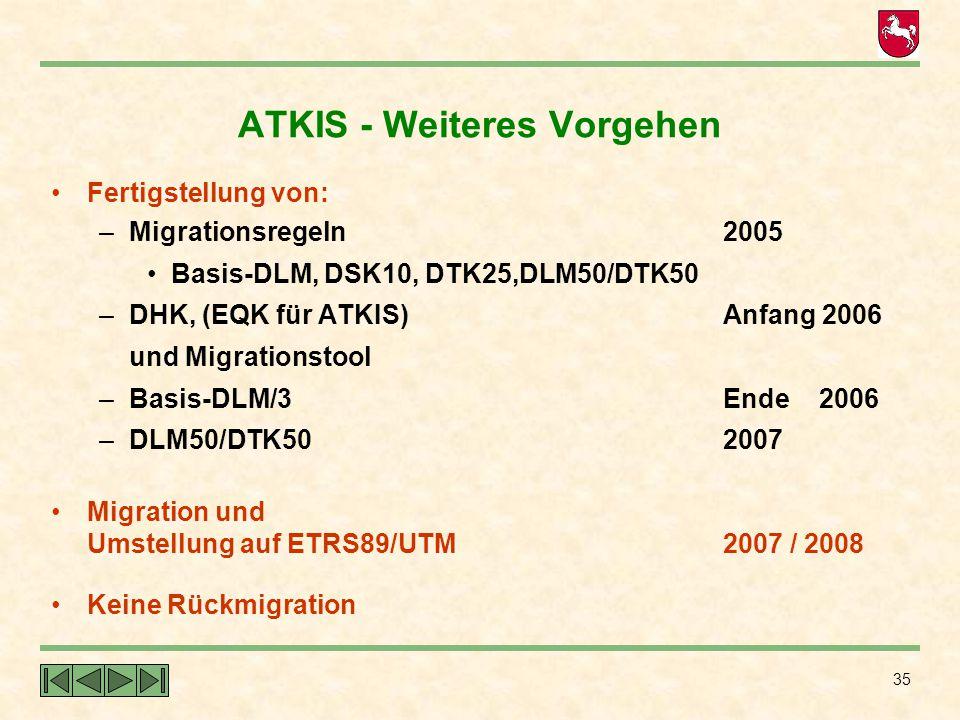 ATKIS - Weiteres Vorgehen