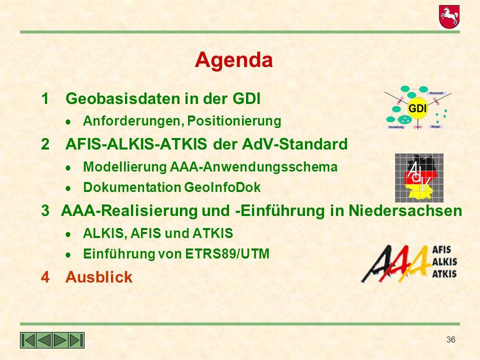 Agenda 1 Geobasisdaten in der GDI 2 AFIS-ALKIS-ATKIS der AdV-Standard