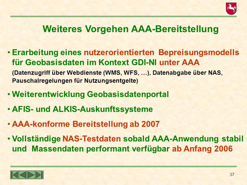 Weiteres Vorgehen AAA-Bereitstellung
