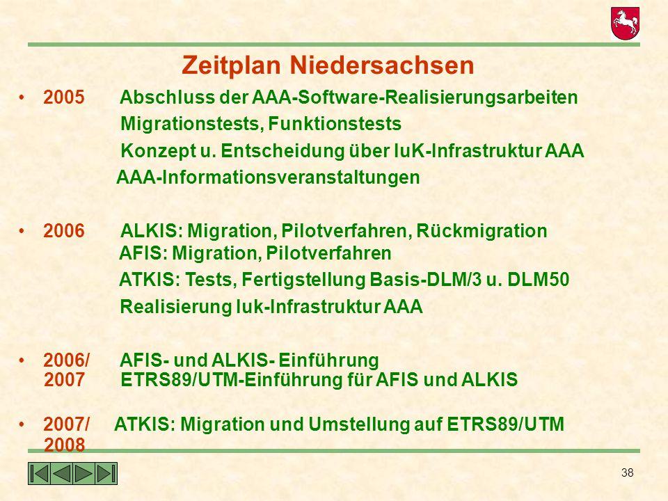 Zeitplan Niedersachsen