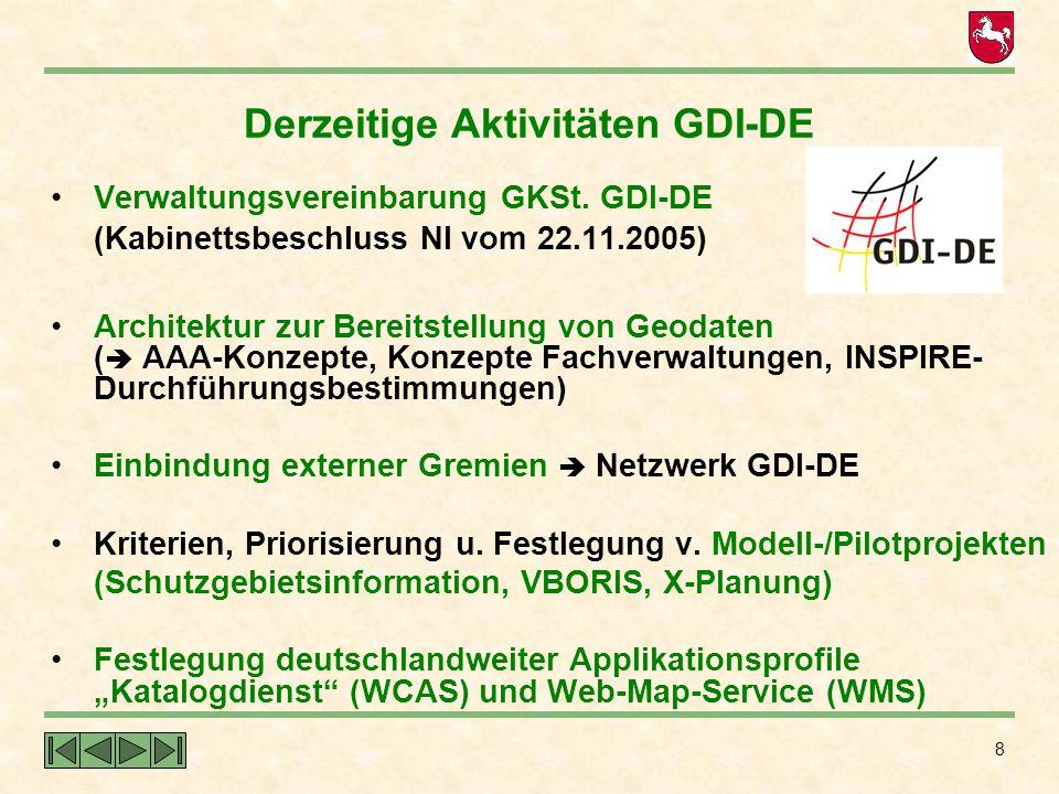 Derzeitige Aktivitäten GDI-DE