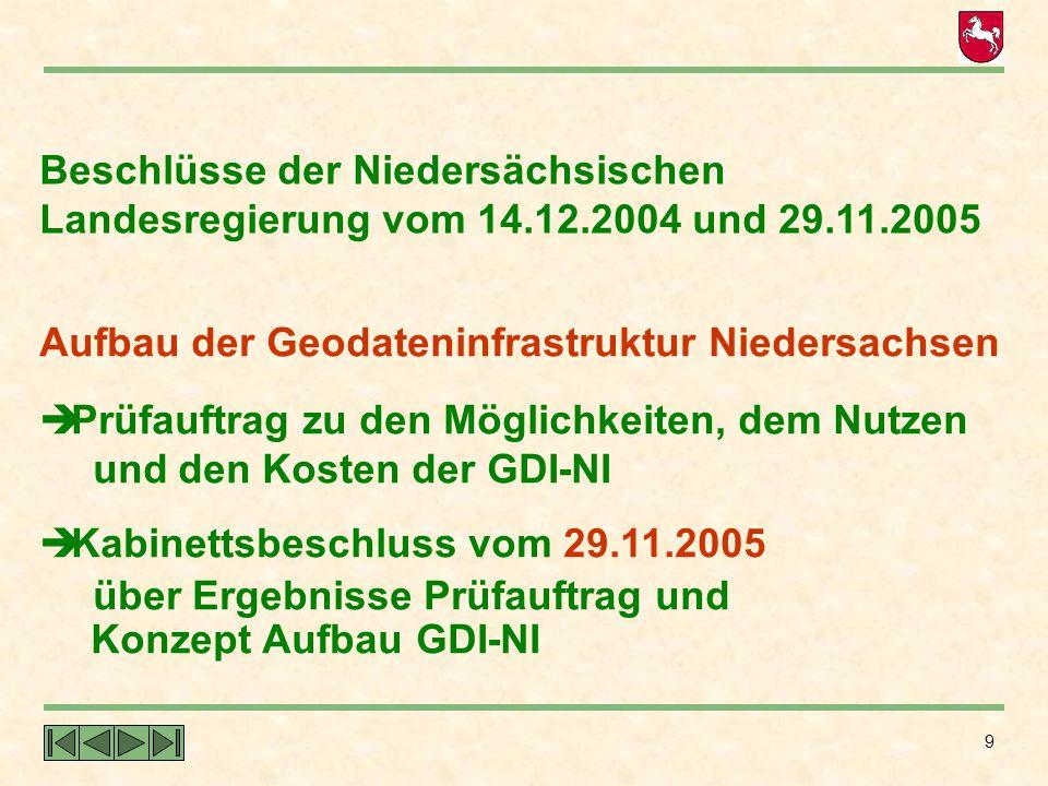Beschlüsse der Niedersächsischen Landesregierung vom 14. 12