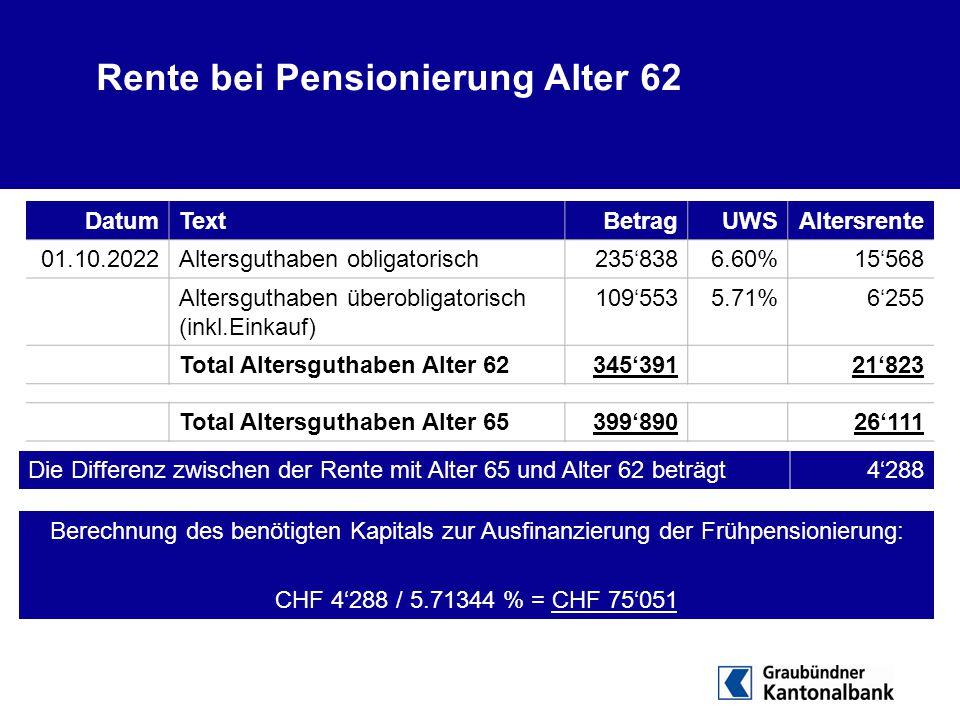 Rente bei Pensionierung Alter 62