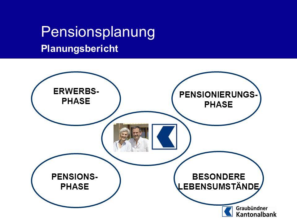 Pensionsplanung Planungsbericht
