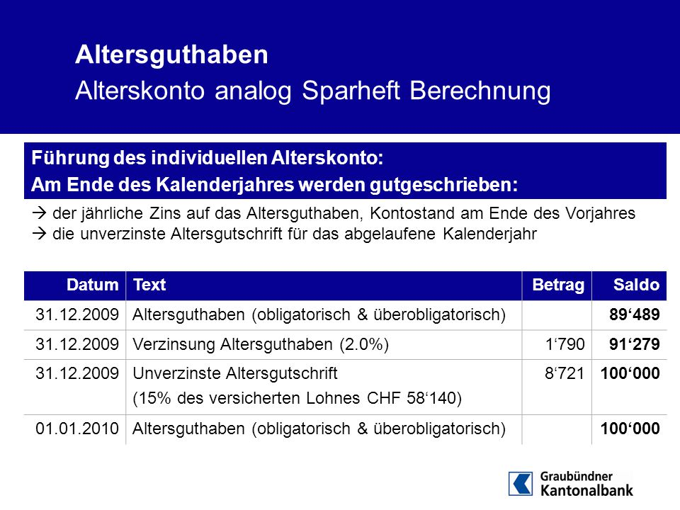 Altersguthaben Alterskonto analog Sparheft Berechnung