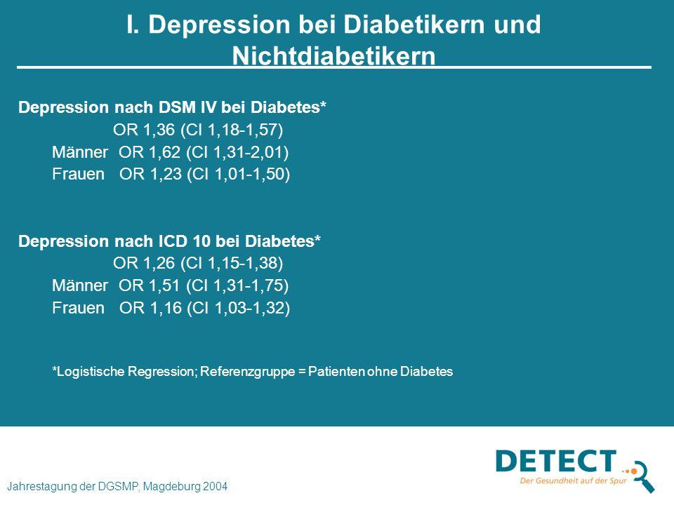 I. Depression bei Diabetikern und Nichtdiabetikern