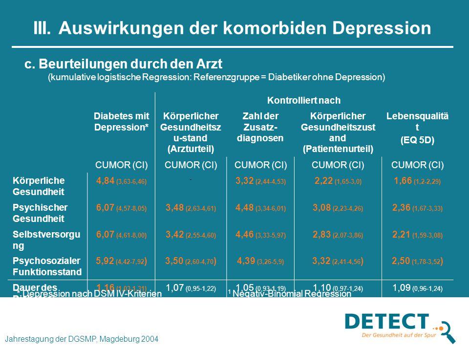 III. Auswirkungen der komorbiden Depression