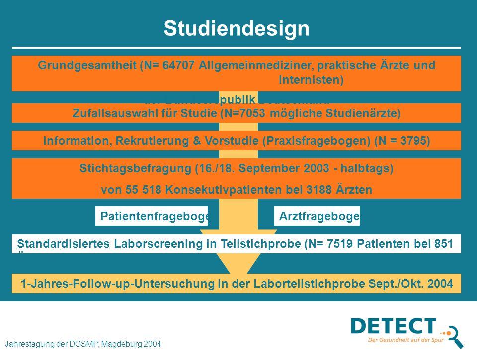 Studiendesign Grundgesamtheit (N= 64707 Allgemeinmediziner, praktische Ärzte und Internisten) der Bundesrepublik Deutschland.