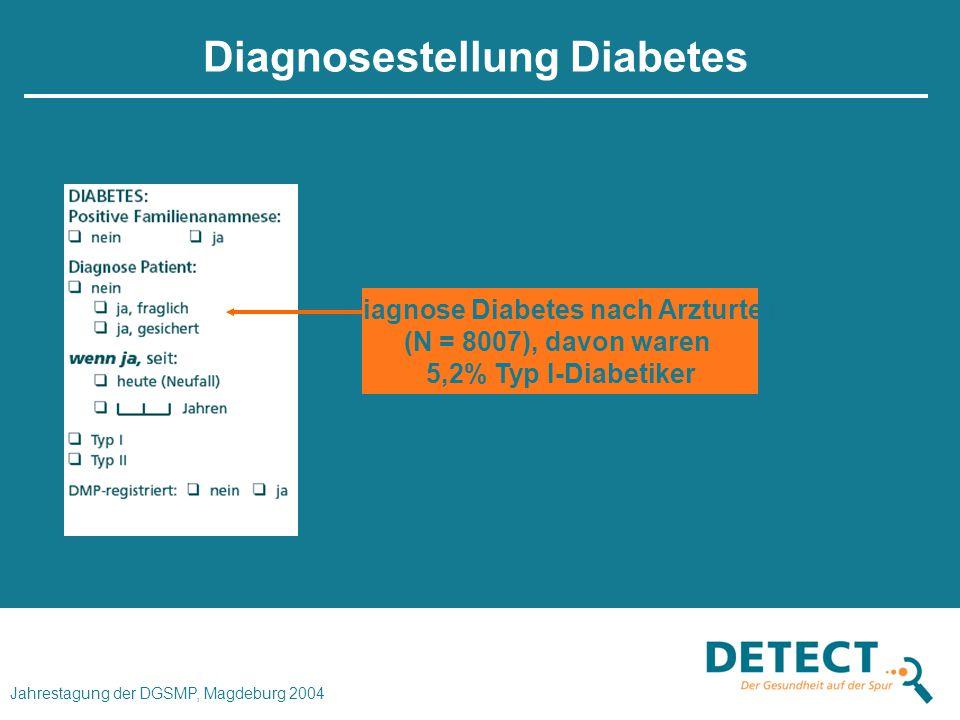 Diagnosestellung Diabetes