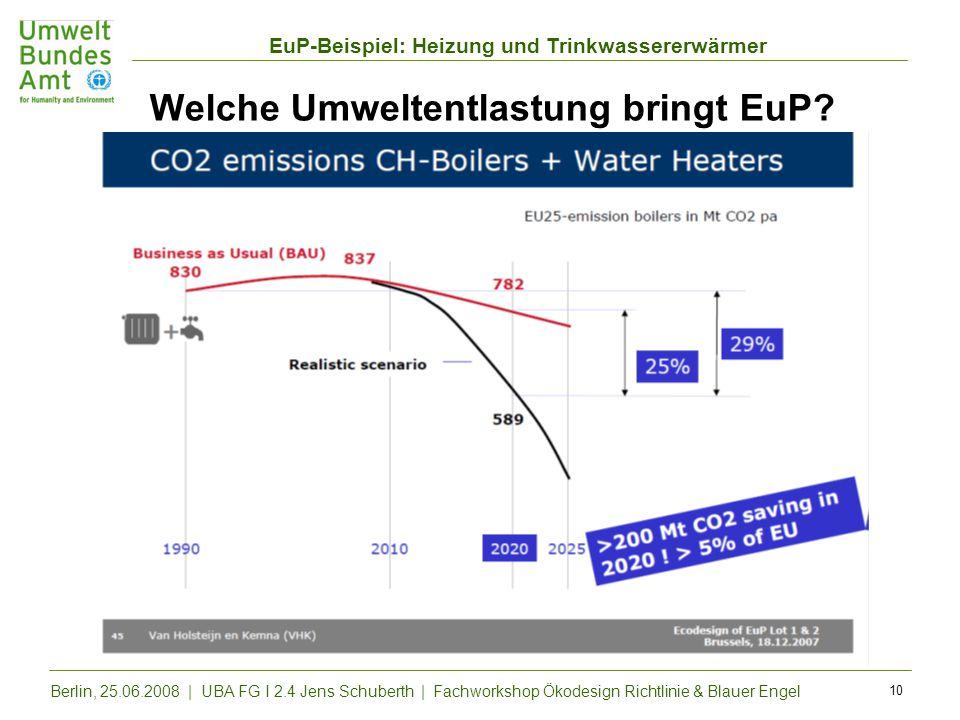 Welche Umweltentlastung bringt EuP