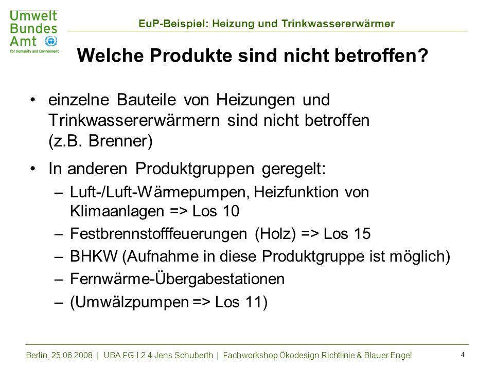 Welche Produkte sind nicht betroffen