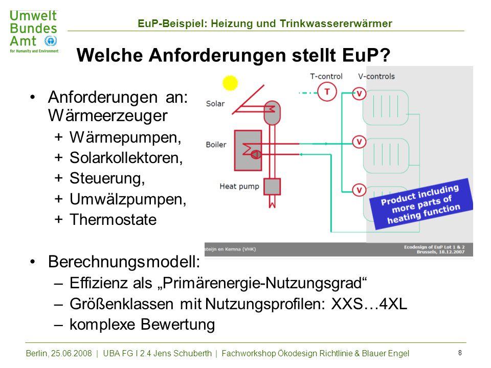 Welche Anforderungen stellt EuP