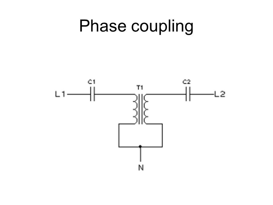 Phase coupling