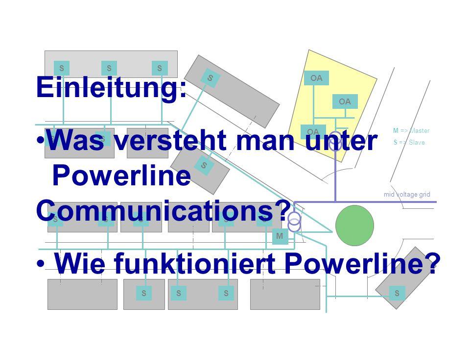 Was versteht man unter Powerline Communications