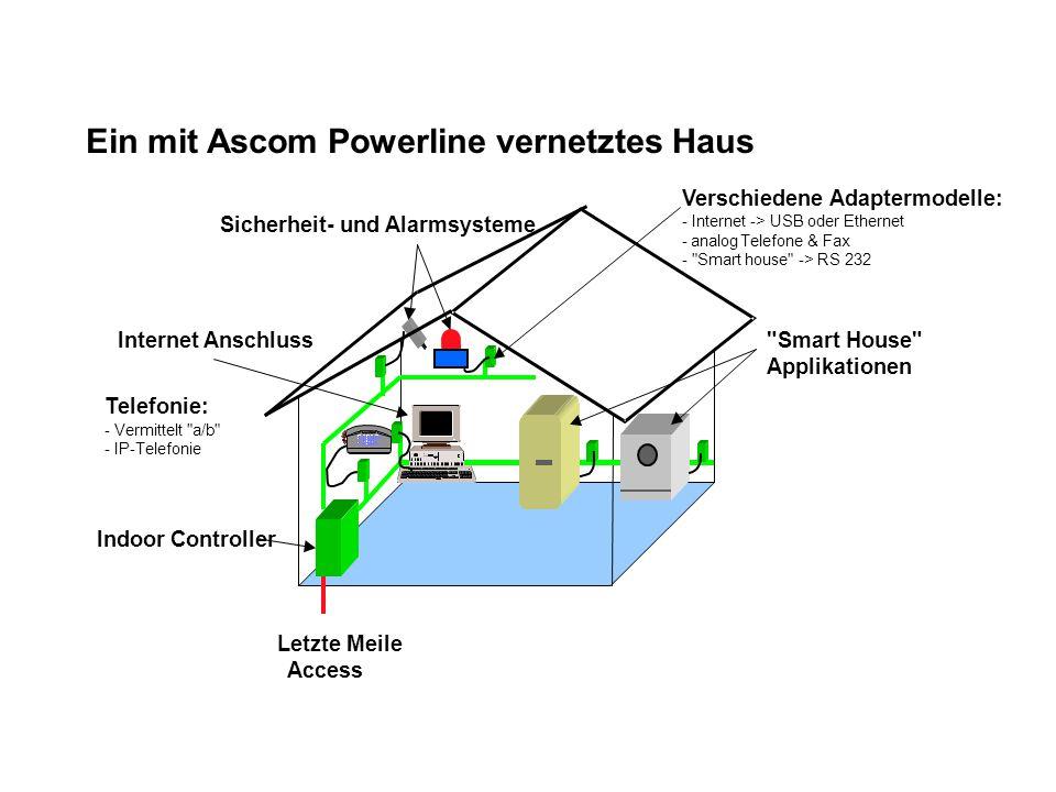 Ein mit Ascom Powerline vernetztes Haus