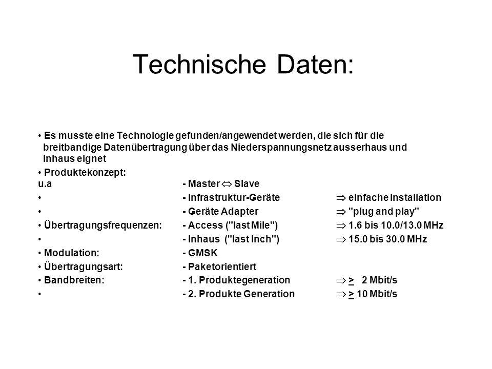 Technische Daten: