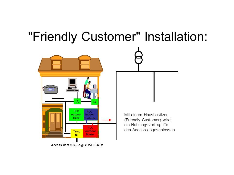 Friendly Customer Installation: