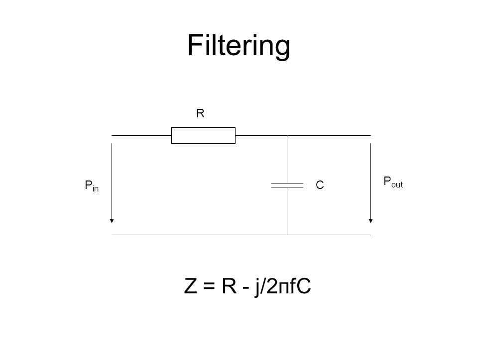 Filtering Z = R - j/2пfC R Pout Pin C