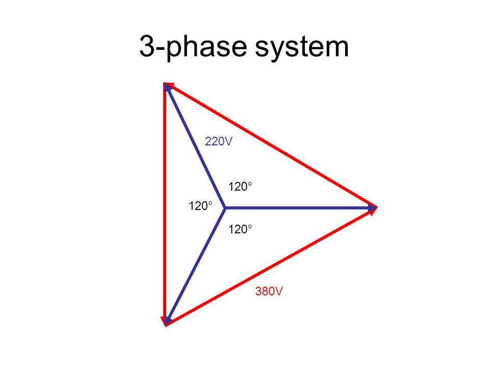 3-phase system 220V 120° 120° 120° 380V