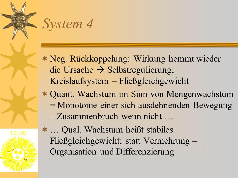 System 4 Neg. Rückkoppelung: Wirkung hemmt wieder die Ursache  Selbstregulierung; Kreislaufsystem – Fließgleichgewicht.