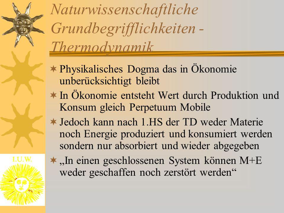 Naturwissenschaftliche Grundbegrifflichkeiten - Thermodynamik