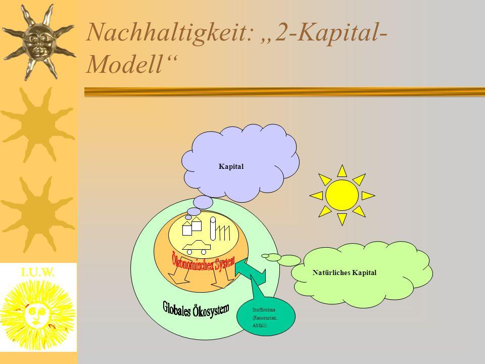"Nachhaltigkeit: ""2-Kapital-Modell"