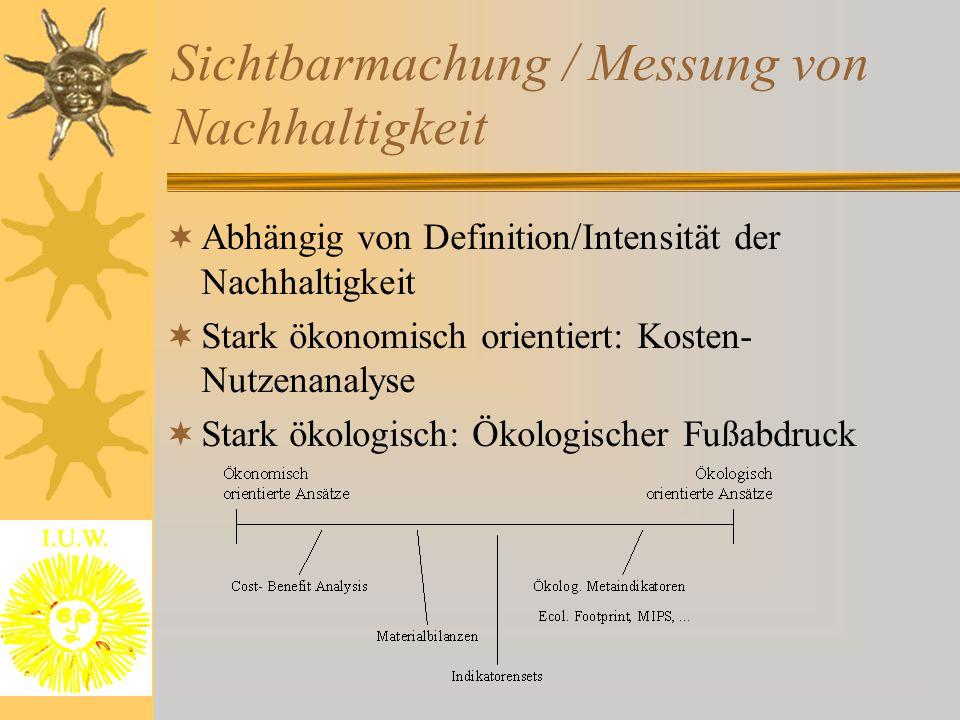 Sichtbarmachung / Messung von Nachhaltigkeit