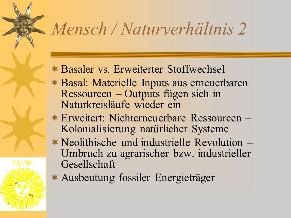 Mensch / Naturverhältnis 2