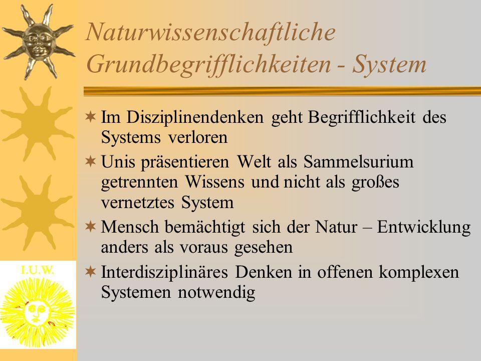 Naturwissenschaftliche Grundbegrifflichkeiten - System