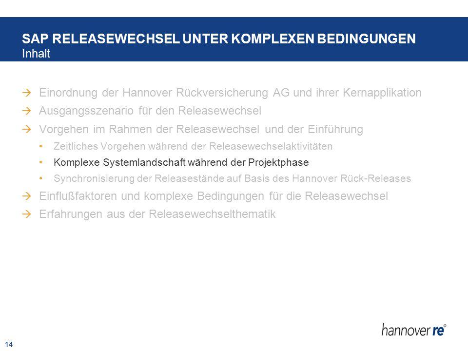 SAP SYSTEMLANDSCHAFT FEBRUAR 2008