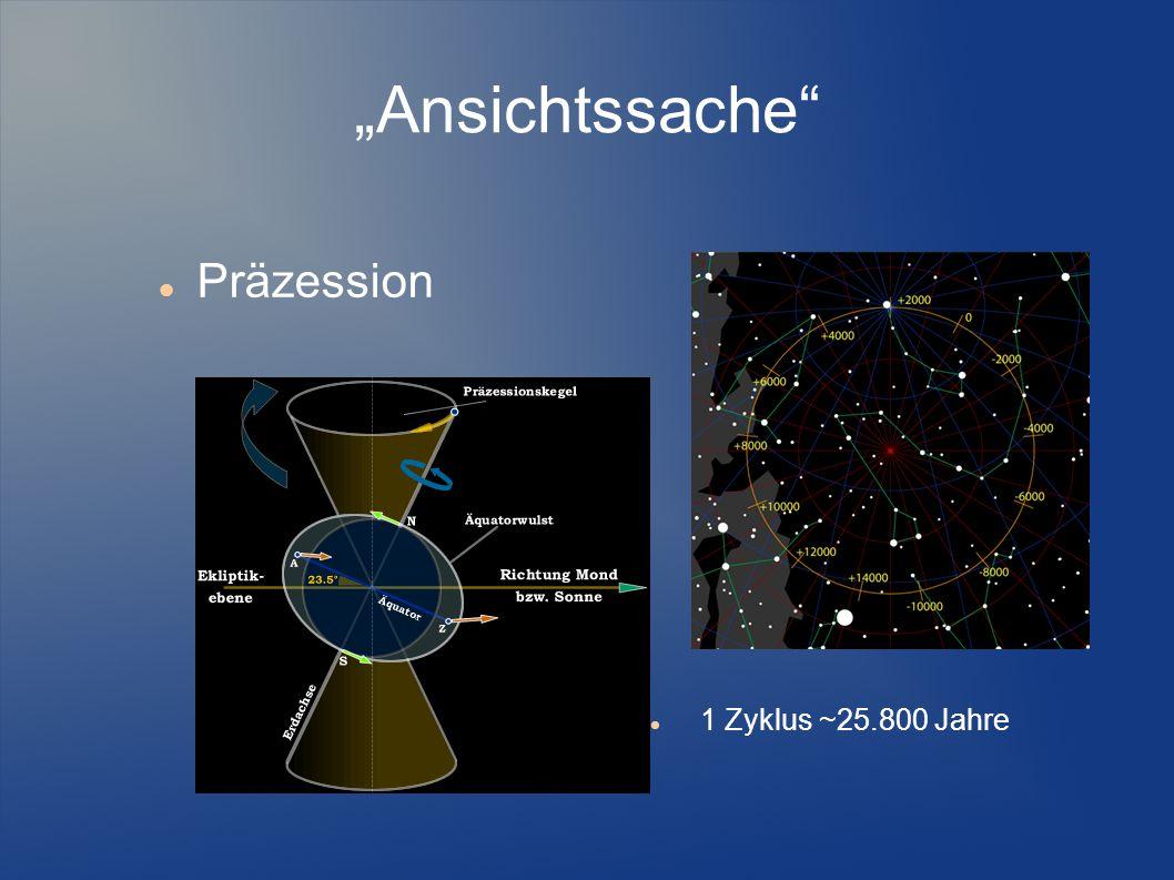 """""""Ansichtssache Präzession 1 Zyklus ~25.800 Jahre"""