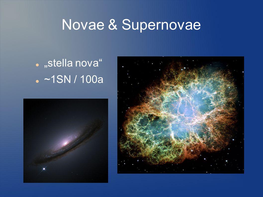 "Novae & Supernovae ""stella nova ~1SN / 100a"