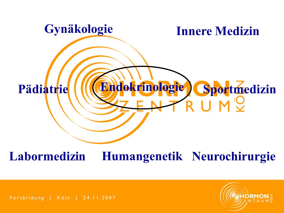 Gynäkologie Innere Medizin. Endokrinologie. Pädiatrie. Sportmedizin. Labormedizin. Humangenetik.