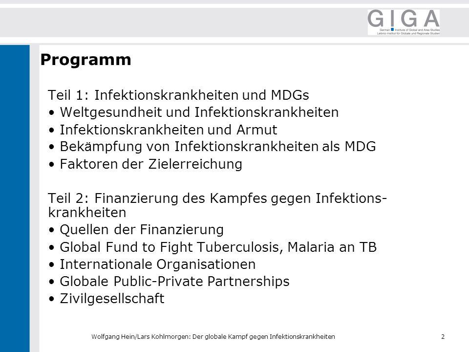 Programm Teil 1: Infektionskrankheiten und MDGs