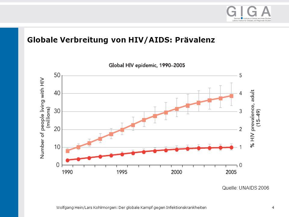 Globale Verbreitung von HIV/AIDS: Prävalenz