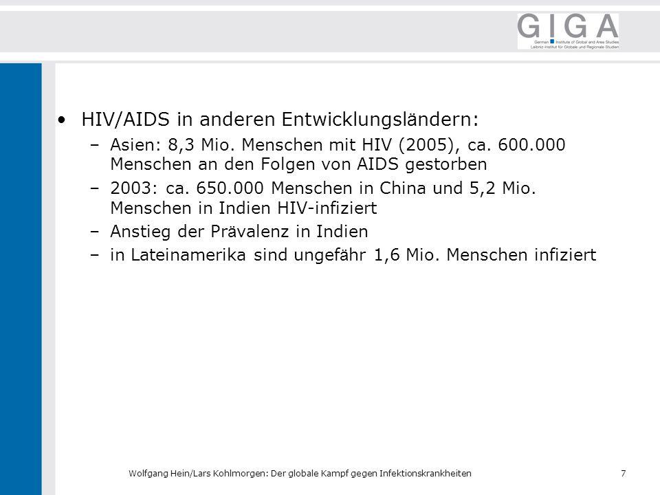 HIV/AIDS in anderen Entwicklungsländern: