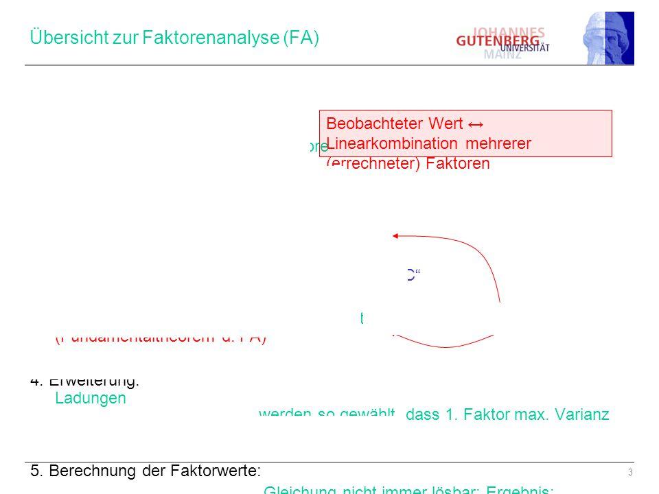 Übersicht zur Faktorenanalyse (FA)