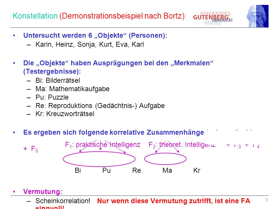Konstellation (Demonstrationsbeispiel nach Bortz):