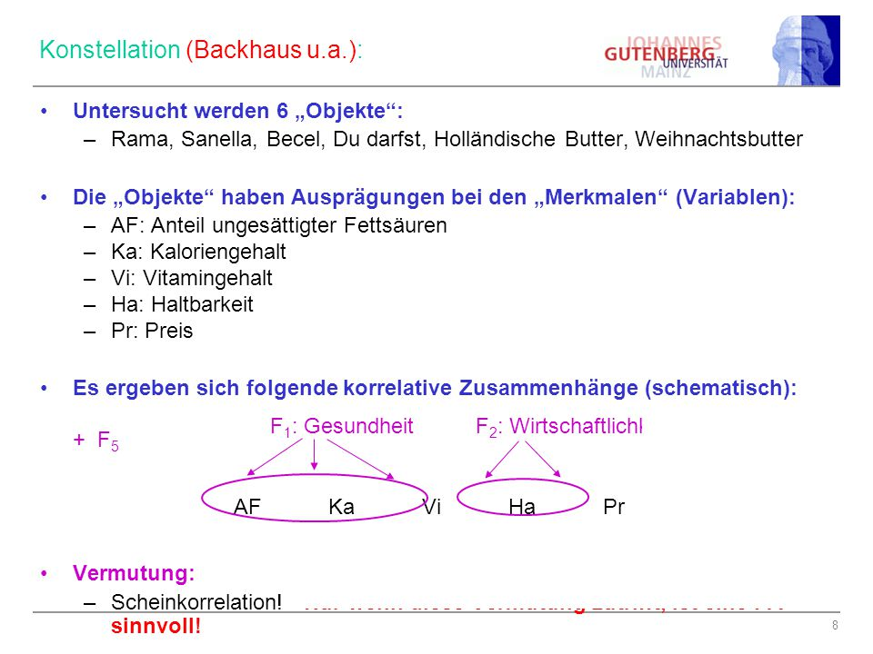 Konstellation (Backhaus u.a.):