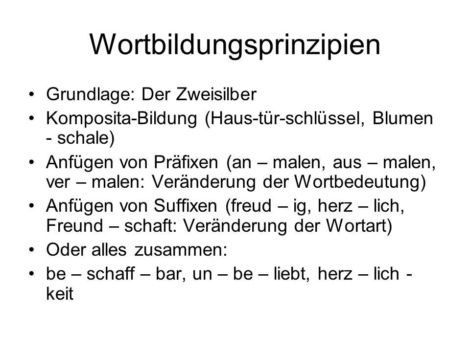 Wortbildungsprinzipien