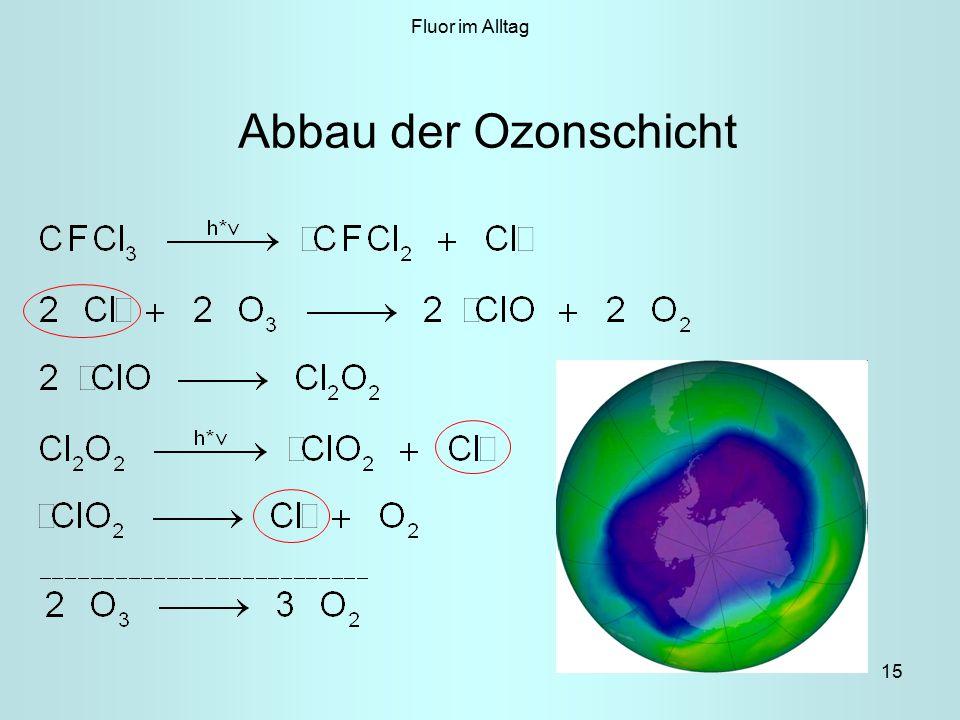 Fluor im Alltag Abbau der Ozonschicht