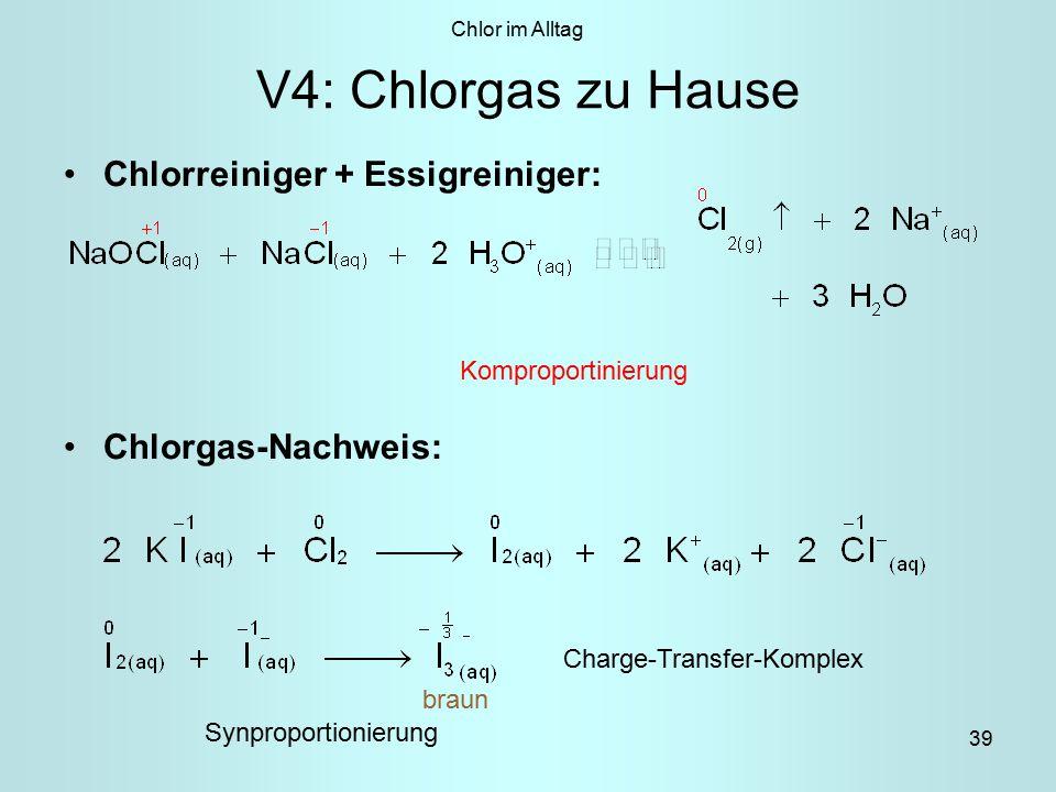 V4: Chlorgas zu Hause Komproportinierung
