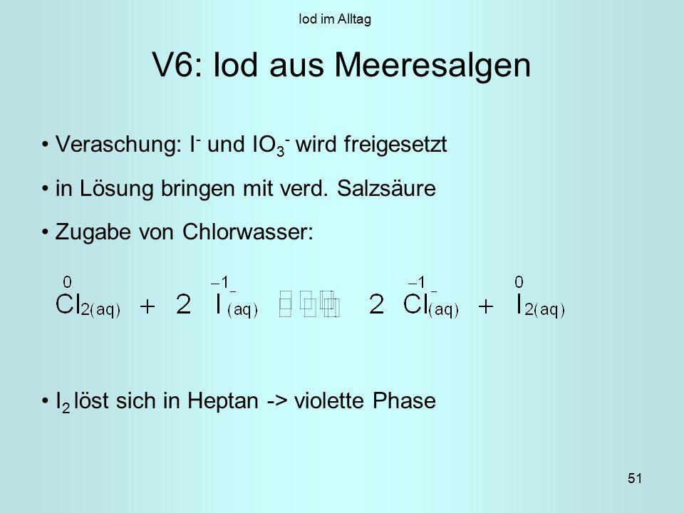 V6: Iod aus Meeresalgen Veraschung: I- und IO3- wird freigesetzt