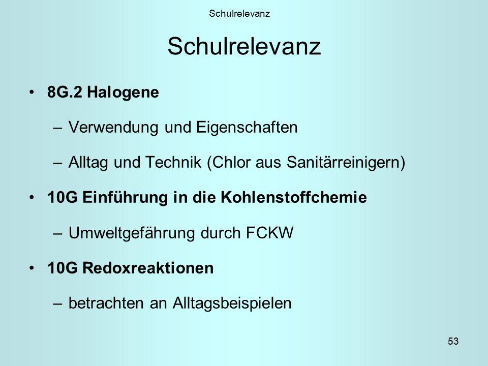 Schulrelevanz 8G.2 Halogene Verwendung und Eigenschaften